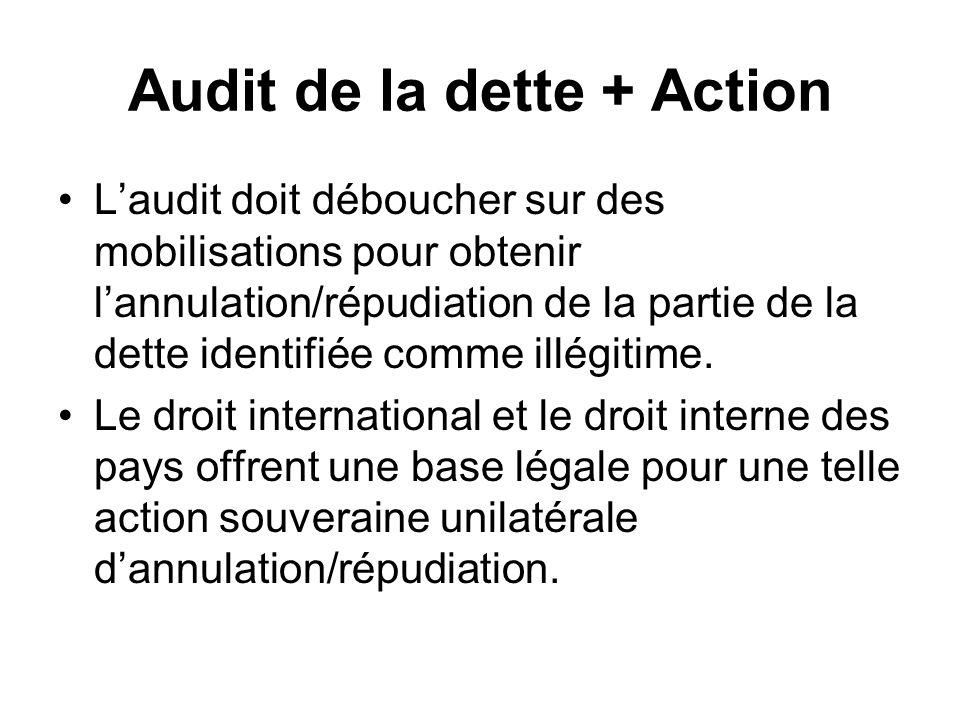 Audit de la dette + Action Laudit doit déboucher sur des mobilisations pour obtenir lannulation/répudiation de la partie de la dette identifiée comme illégitime.
