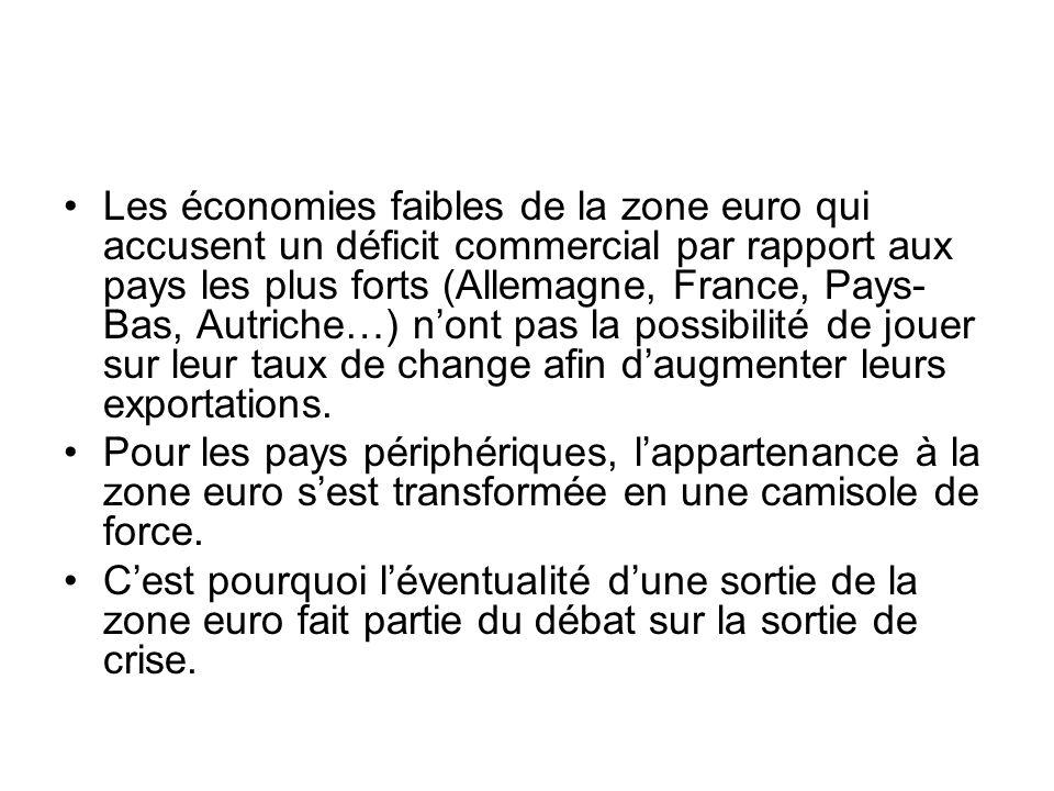Les économies faibles de la zone euro qui accusent un déficit commercial par rapport aux pays les plus forts (Allemagne, France, Pays- Bas, Autriche…) nont pas la possibilité de jouer sur leur taux de change afin daugmenter leurs exportations.
