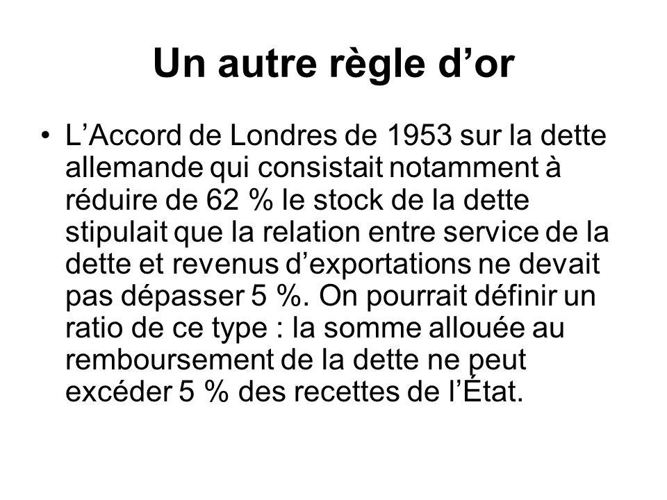 Un autre règle dor LAccord de Londres de 1953 sur la dette allemande qui consistait notamment à réduire de 62 % le stock de la dette stipulait que la relation entre service de la dette et revenus dexportations ne devait pas dépasser 5 %.