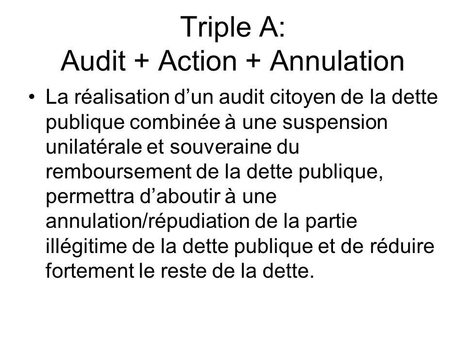 Triple A: Audit + Action + Annulation La réalisation dun audit citoyen de la dette publique combinée à une suspension unilatérale et souveraine du remboursement de la dette publique, permettra daboutir à une annulation/répudiation de la partie illégitime de la dette publique et de réduire fortement le reste de la dette.
