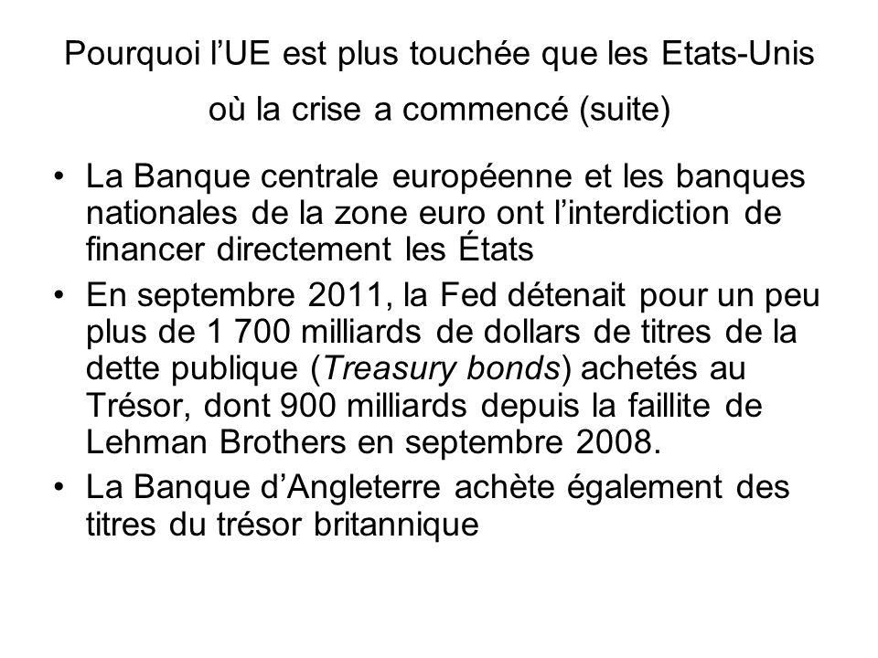 Pourquoi lUE est plus touchée que les Etats-Unis où la crise a commencé (suite) Le budget de lUnion Européenne est minuscule et les transferts fiscaux en faveur des économies les plus faibles sont très limités.