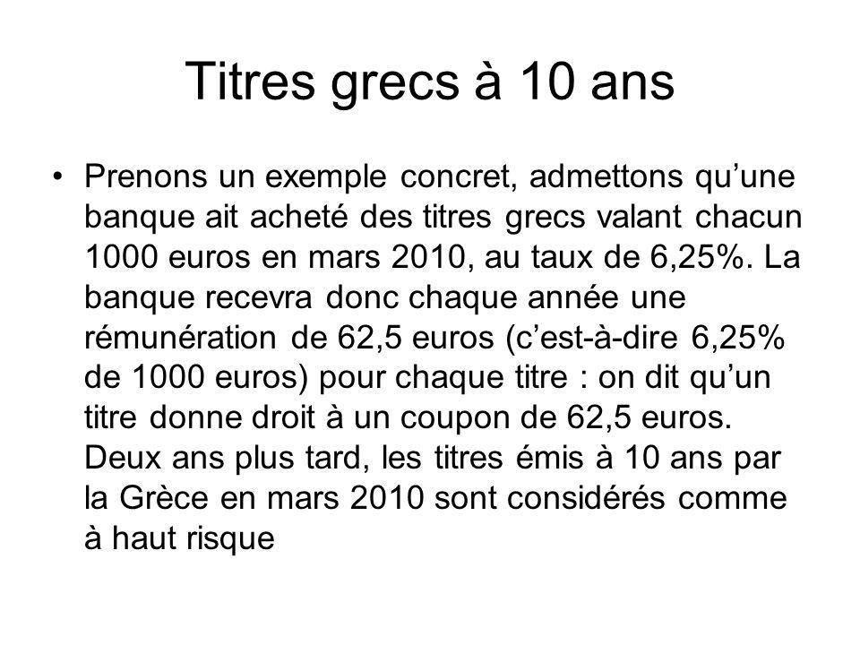 Titres grecs sur le marché secondaire Si ce taux est par exemple de 37,48% (voir tableau plus haut), les fonds spéculatifs et autres fonds vautours qui sont prêts à racheter des titres grecs émis en mars 2010 veulent un rendement de 37,48%.