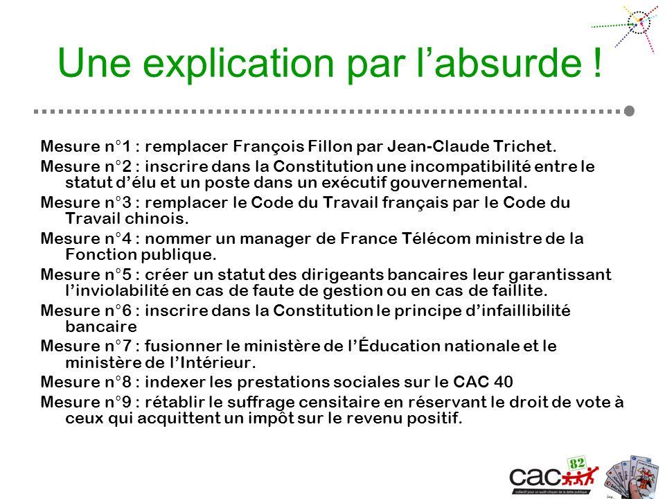 Une explication par labsurde . Mesure n°1 : remplacer François Fillon par Jean-Claude Trichet.