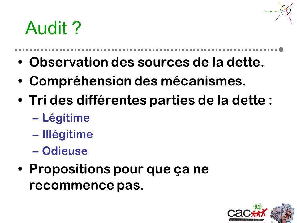Audit . Observation des sources de la dette. Compréhension des mécanismes.
