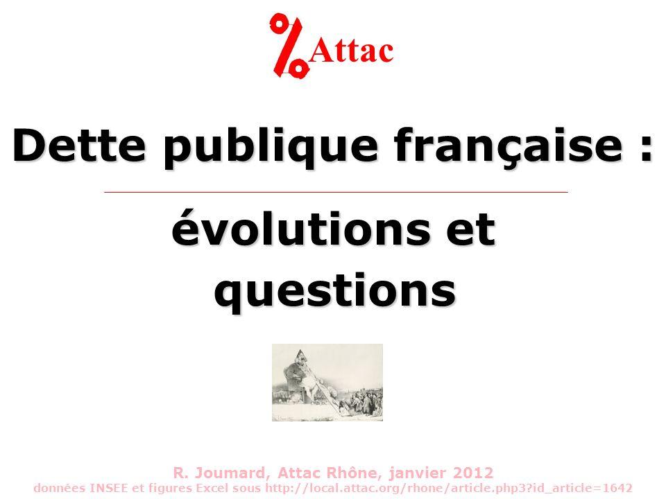 Dette publique française : évolutions et questions Attac R. Joumard, Attac Rhône, janvier 2012 données INSEE et figures Excel sous http://local.attac.
