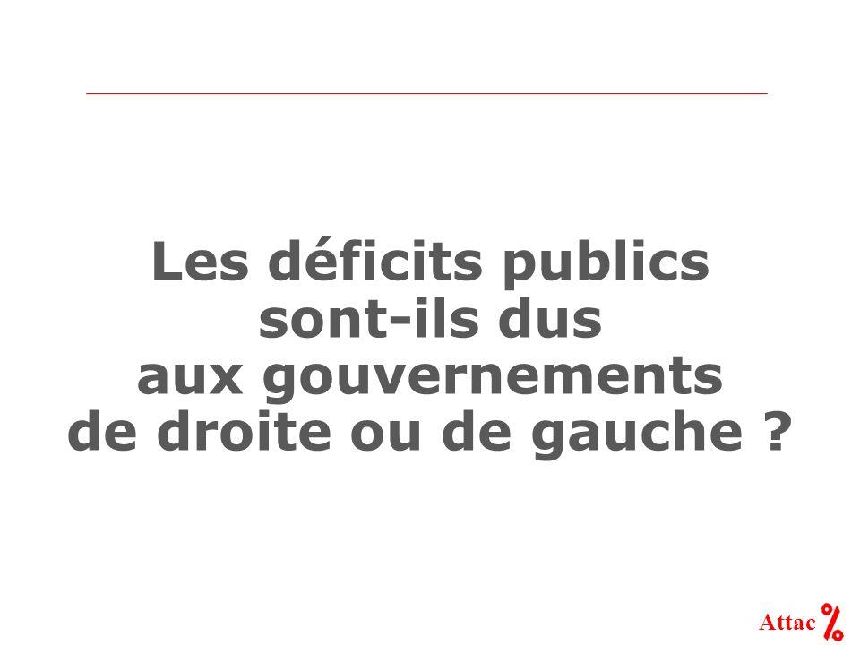 Attac Les déficits publics sont-ils dus aux gouvernements de droite ou de gauche ?