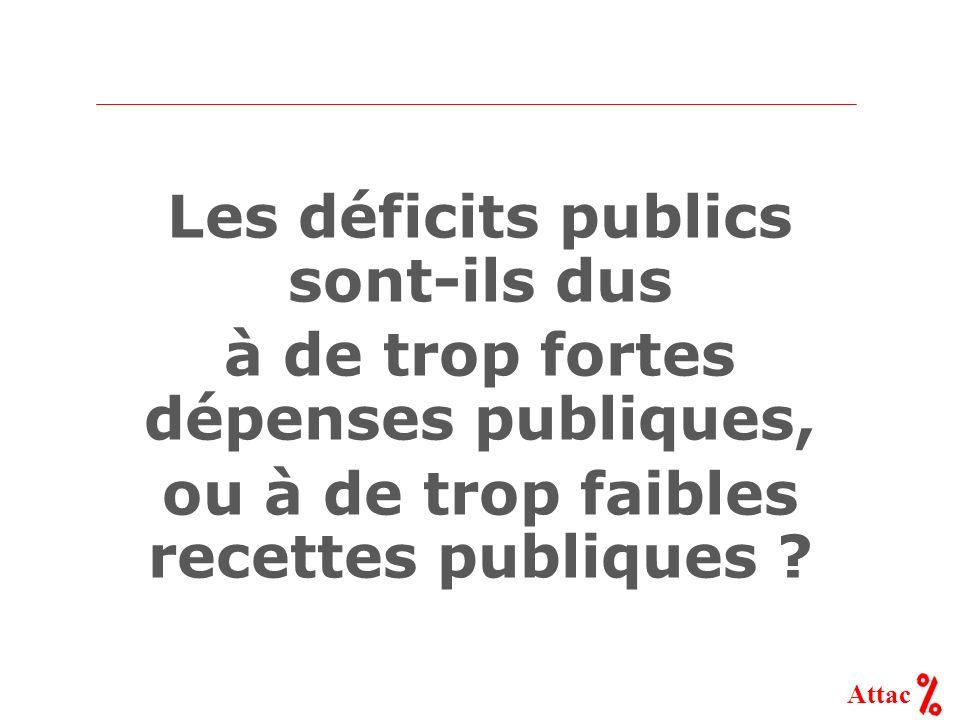 Attac Les déficits publics sont-ils dus à de trop fortes dépenses publiques, ou à de trop faibles recettes publiques ?