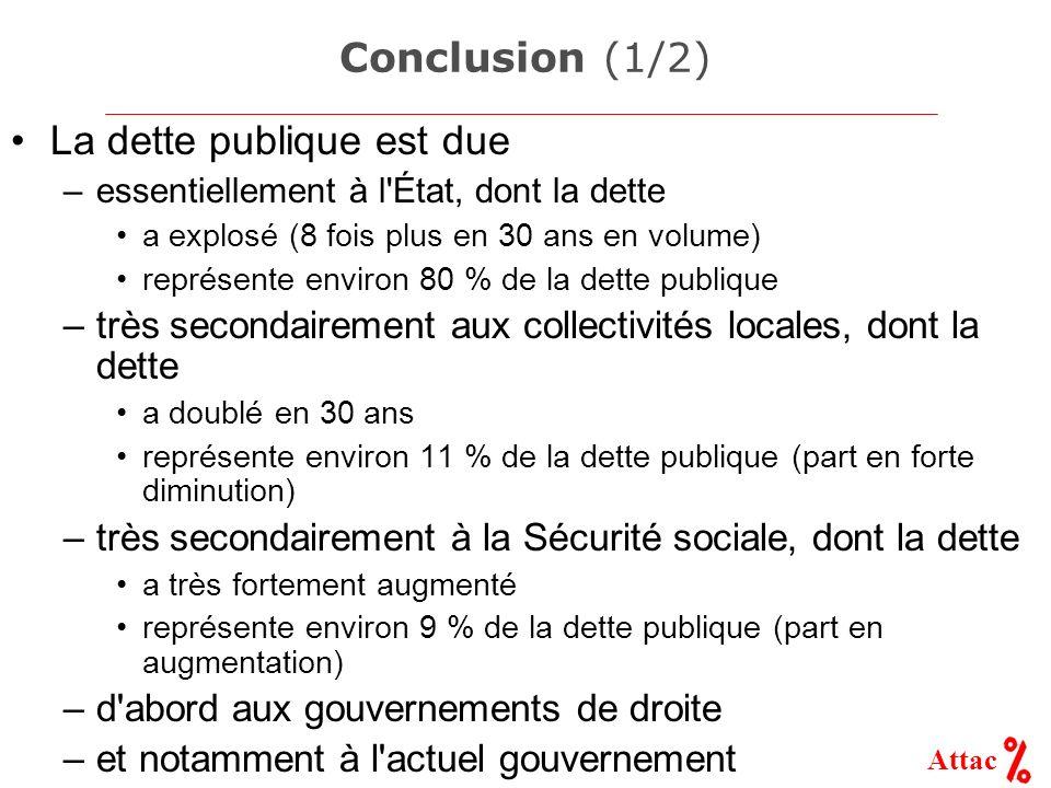 Attac Conclusion (1/2) La dette publique est due –essentiellement à l'État, dont la dette a explosé (8 fois plus en 30 ans en volume) représente envir
