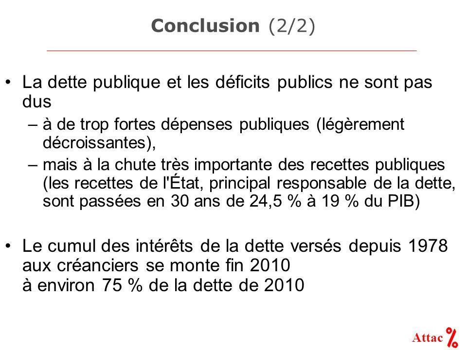 Attac Conclusion (2/2) La dette publique et les déficits publics ne sont pas dus –à de trop fortes dépenses publiques (légèrement décroissantes), –mai