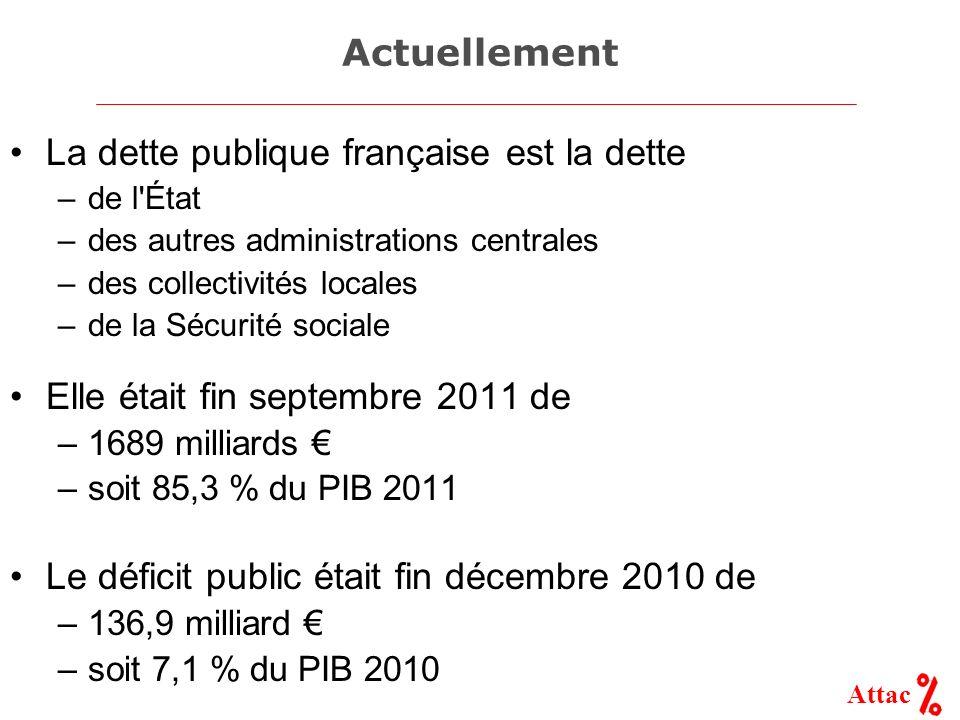 Attac Actuellement La dette publique française est la dette –de l'État –des autres administrations centrales –des collectivités locales –de la Sécurit