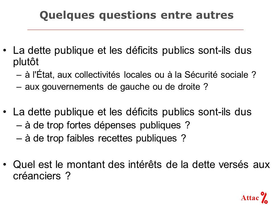 Attac Quelques questions entre autres La dette publique et les déficits publics sont-ils dus plutôt –à l'État, aux collectivités locales ou à la Sécur