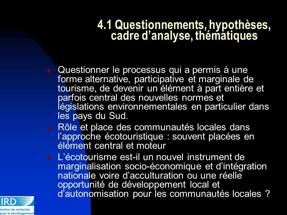 4.1 Questionnements, hypothèses, cadre danalyse, thématiques Questionner le processus qui a permis à une forme alternative, participative et marginale