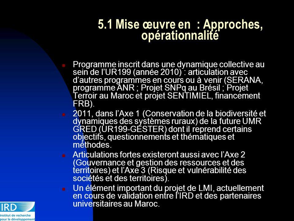 5.1 Mise œuvre en : Approches, opérationnalité Programme inscrit dans une dynamique collective au sein de lUR199 (année 2010) : articulation avec daut