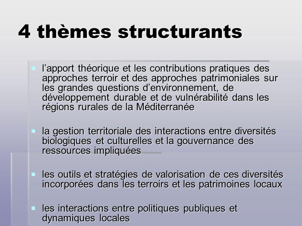4 thèmes structurants lapport théorique et les contributions pratiques des approches terroir et des approches patrimoniales sur les grandes questions