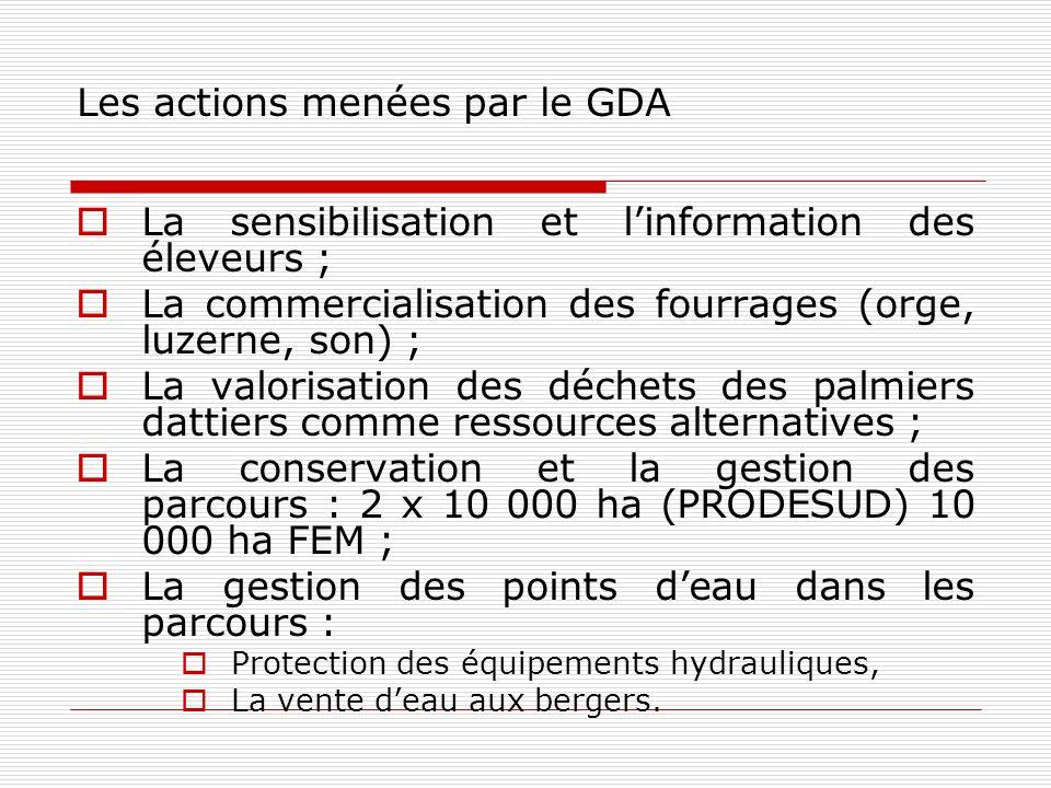 Les actions menées par le GDA La sensibilisation et linformation des éleveurs ; La commercialisation des fourrages (orge, luzerne, son) ; La valorisat