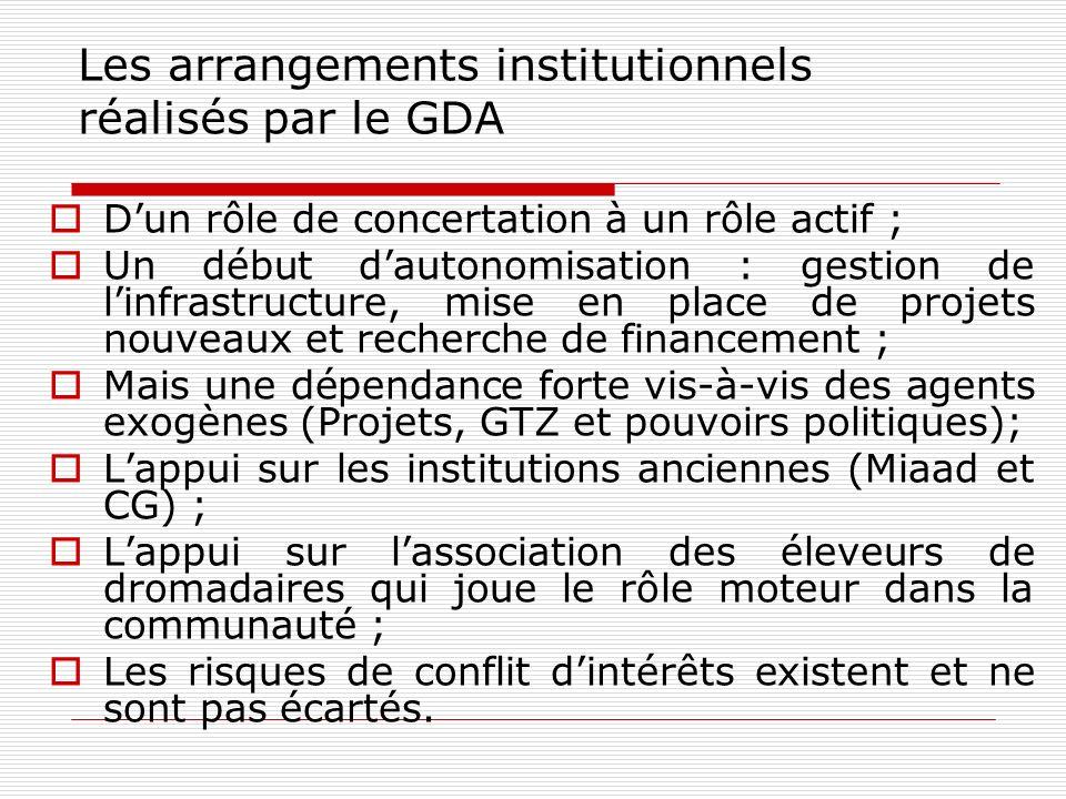 Les arrangements institutionnels réalisés par le GDA Dun rôle de concertation à un rôle actif ; Un début dautonomisation : gestion de linfrastructure,