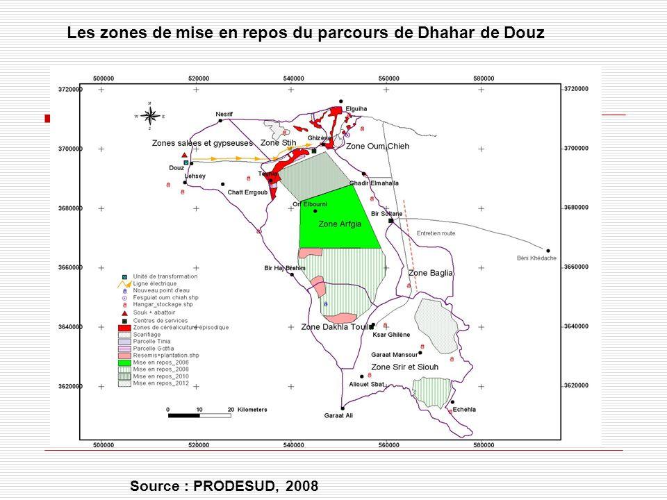 Les zones de mise en repos du parcours de Dhahar de Douz Source : PRODESUD, 2008