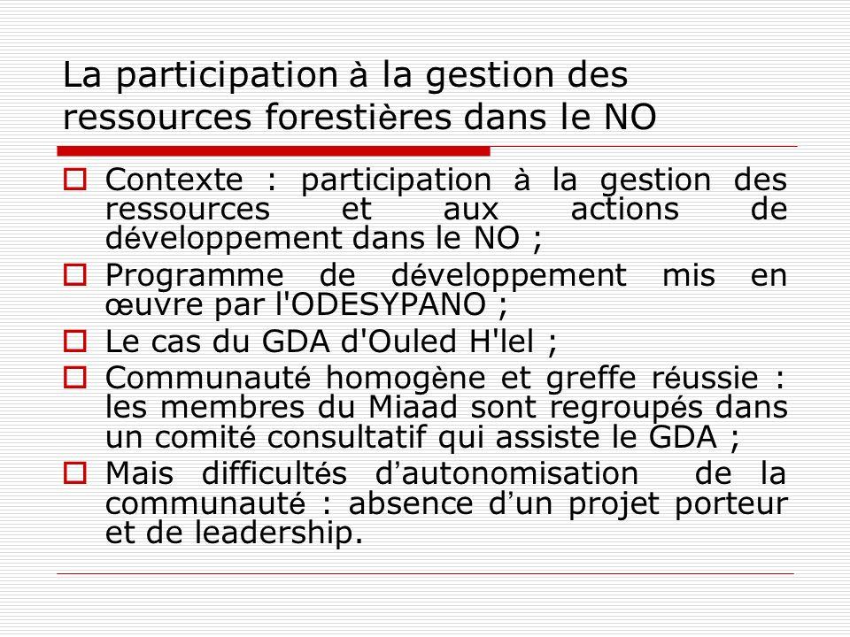 La participation à la gestion des ressources foresti è res dans le NO Contexte : participation à la gestion des ressources et aux actions de d é velop