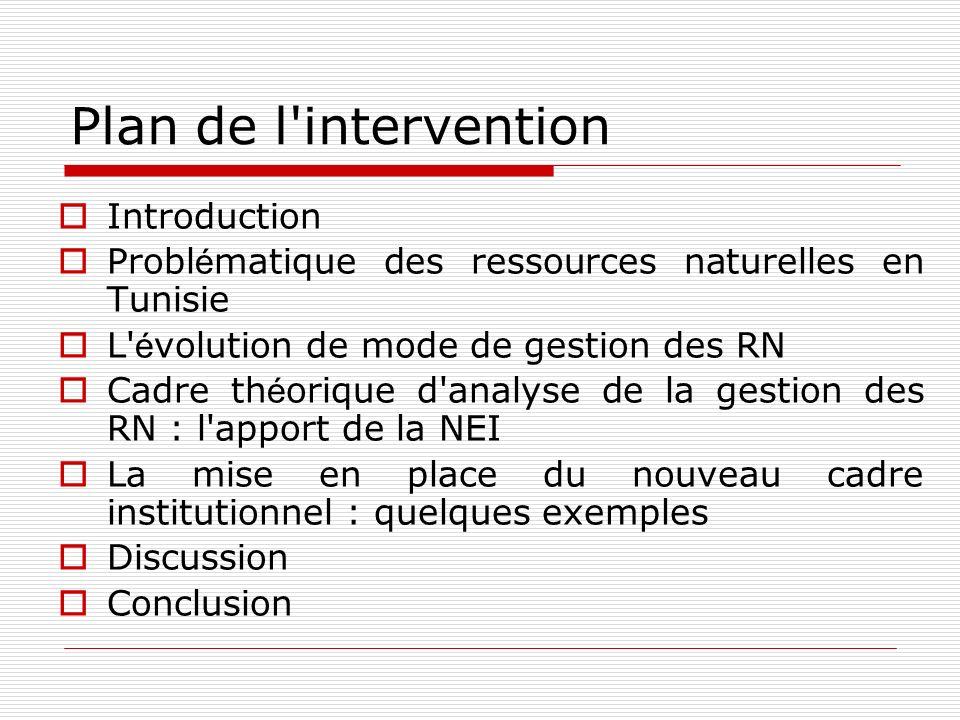 Plan de l'intervention Introduction Probl é matique des ressources naturelles en Tunisie L' é volution de mode de gestion des RN Cadre th é orique d'a