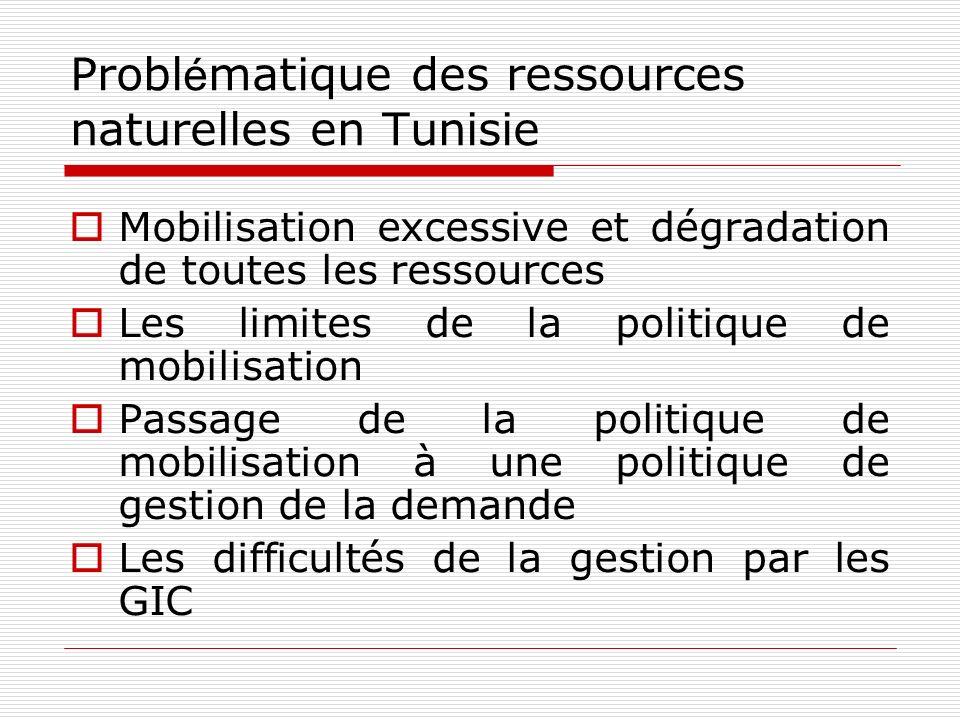 Probl é matique des ressources naturelles en Tunisie Mobilisation excessive et dégradation de toutes les ressources Les limites de la politique de mob