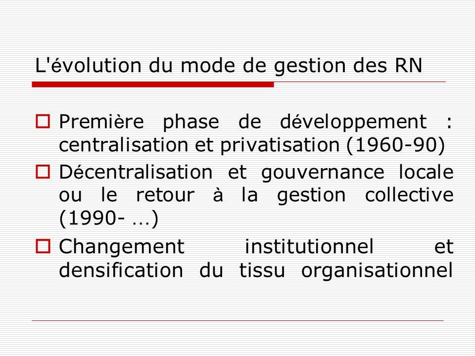 L' é volution du mode de gestion des RN Premi è re phase de d é veloppement : centralisation et privatisation (1960-90) D é centralisation et gouverna