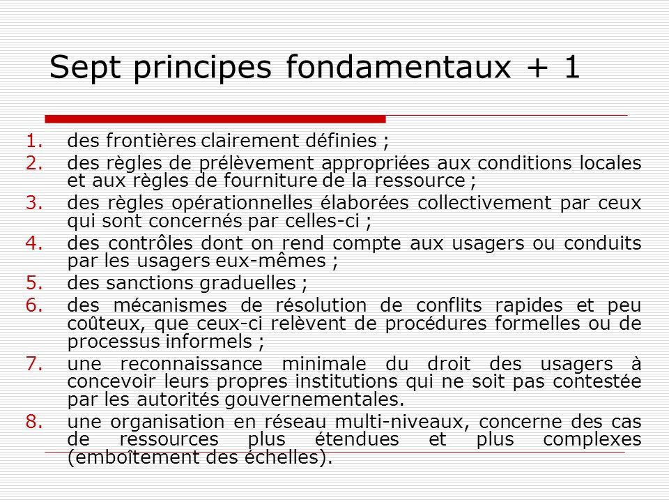 Sept principes fondamentaux + 1 1.des fronti è res clairement d é finies ; 2.des r è gles de pr é l è vement appropri é es aux conditions locales et a