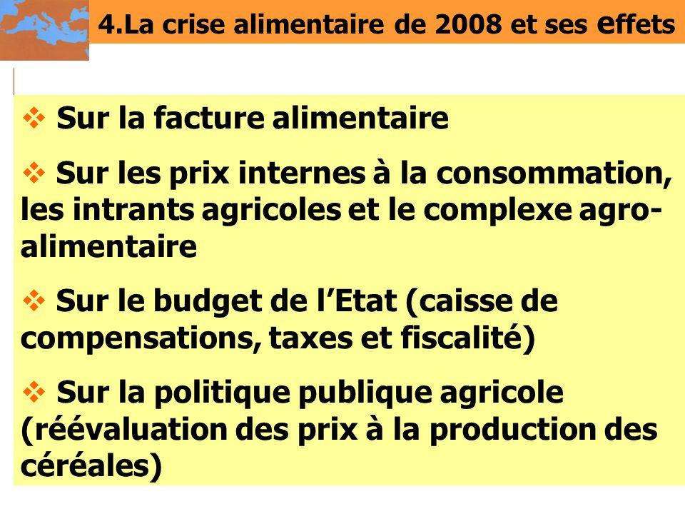 4.La crise alimentaire de 2008 et ses e ffets Sur la facture alimentaire Sur les prix internes à la consommation, les intrants agricoles et le complex