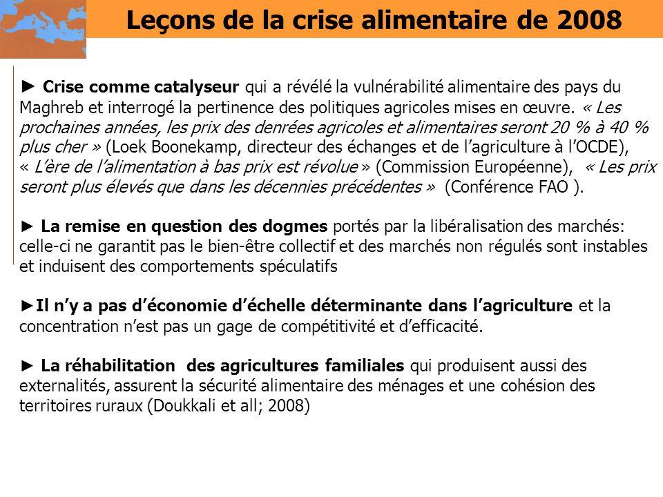 Leçons de la crise alimentaire de 2008 Crise comme catalyseur qui a révélé la vulnérabilité alimentaire des pays du Maghreb et interrogé la pertinence