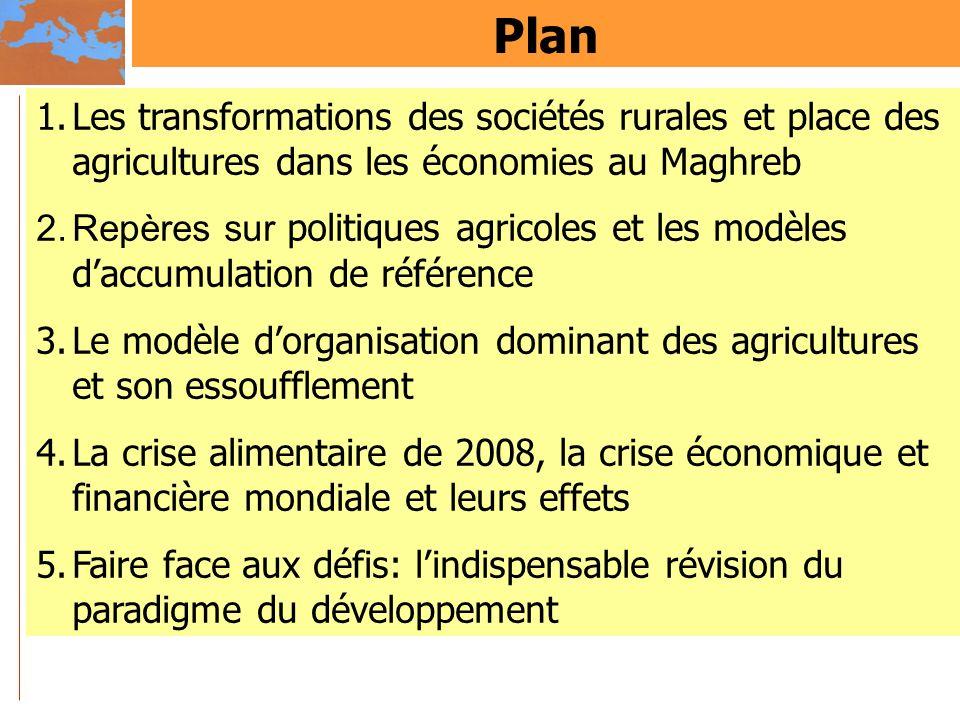 Plan 1.Les transformations des sociétés rurales et place des agricultures dans les économies au Maghreb 2.Repères sur politiques agricoles et les modè