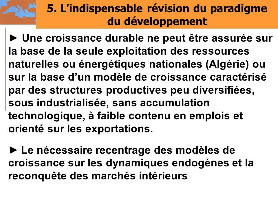 5. Lindispensable révision du paradigme du développement Une croissance durable ne peut être assurée sur la base de la seule exploitation des ressourc