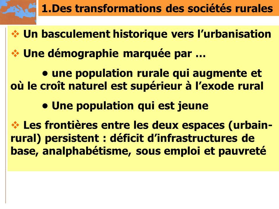 1.Des transformations des sociétés rurales Un basculement historique vers lurbanisation Une démographie marquée par … une population rurale qui augmen