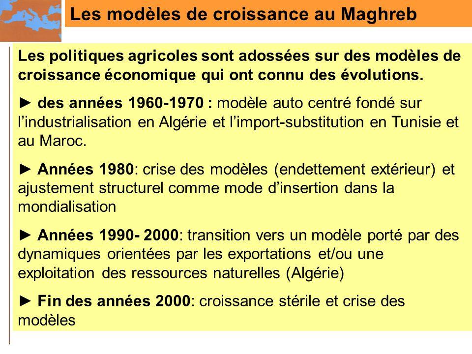 Les modèles de croissance au Maghreb Les politiques agricoles sont adossées sur des modèles de croissance économique qui ont connu des évolutions. des
