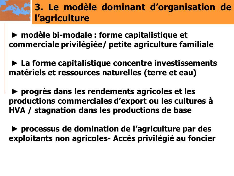 3. Le modèle dominant dorganisation de lagriculture modèle bi-modale : forme capitalistique et commerciale privilégiée/ petite agriculture familiale L