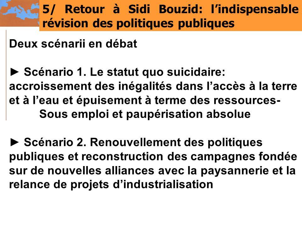 5/ Retour à Sidi Bouzid: lindispensable révision des politiques publiques Deux scénarii en débat Scénario 1. Le statut quo suicidaire: accroissement d