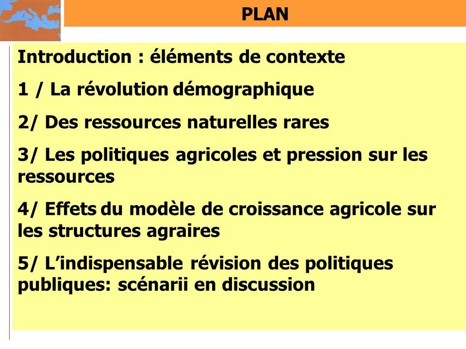 PLAN Introduction : éléments de contexte 1 / La révolution démographique 2/ Des ressources naturelles rares 3/ Les politiques agricoles et pression su