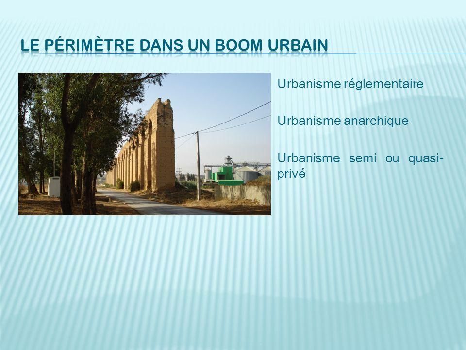 Urbanisme réglementaire Urbanisme anarchique Urbanisme semi ou quasi- privé