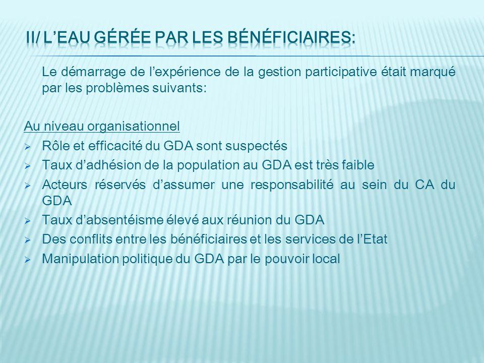 Le démarrage de lexpérience de la gestion participative était marqué par les problèmes suivants: Au niveau organisationnel Rôle et efficacité du GDA s
