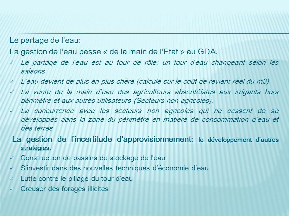 Le partage de leau: La gestion de leau passe « de la main de lEtat » au GDA. Le partage de leau est au tour de rôle: un tour deau changeant selon les