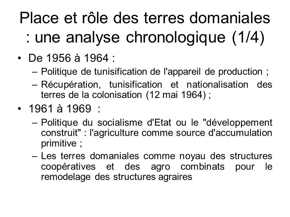 Place et rôle des terres domaniales : une analyse chronologique (1/4) De 1956 à 1964 : –Politique de tunisification de l'appareil de production ; –Réc
