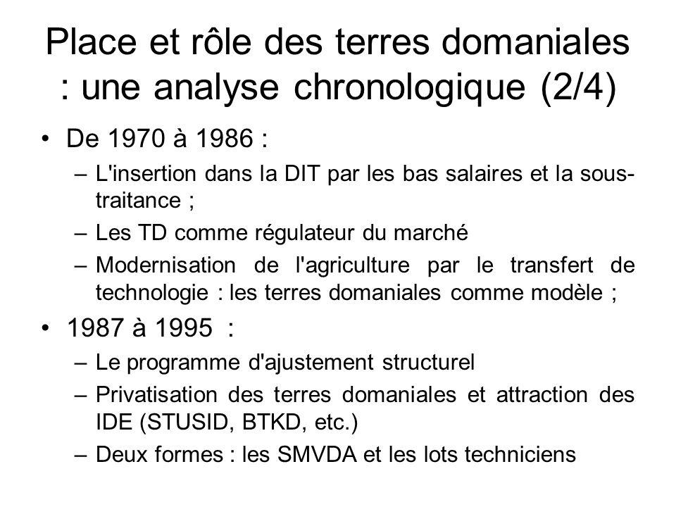 Place et rôle des terres domaniales : une analyse chronologique (2/4) De 1970 à 1986 : –L'insertion dans la DIT par les bas salaires et la sous- trait