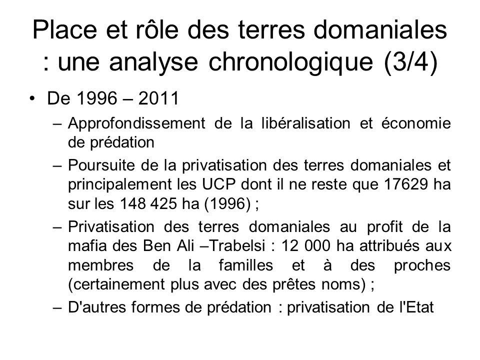 Place et rôle des terres domaniales : une analyse chronologique (3/4) De 1996 – 2011 –Approfondissement de la libéralisation et économie de prédation