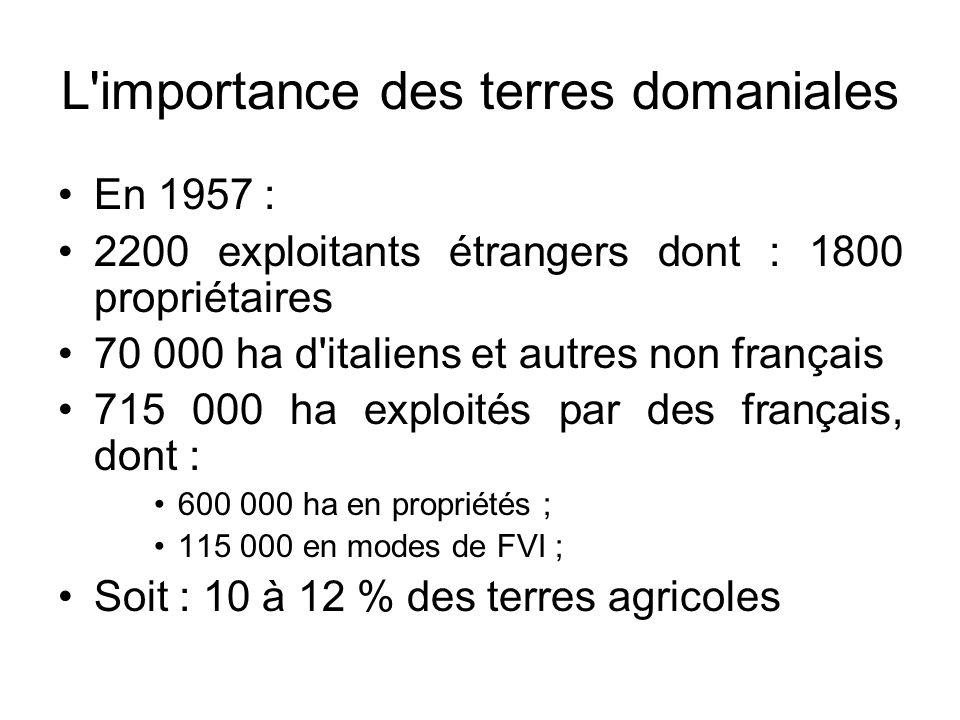 L'importance des terres domaniales En 1957 : 2200 exploitants étrangers dont : 1800 propriétaires 70 000 ha d'italiens et autres non français 715 000