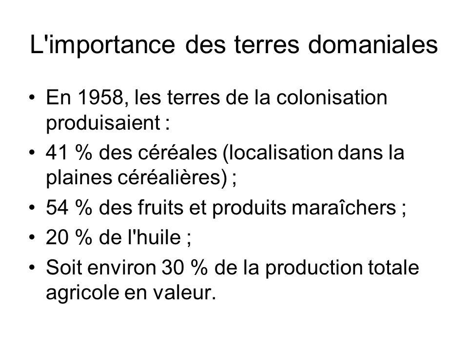 L'importance des terres domaniales En 1958, les terres de la colonisation produisaient : 41 % des céréales (localisation dans la plaines céréalières)