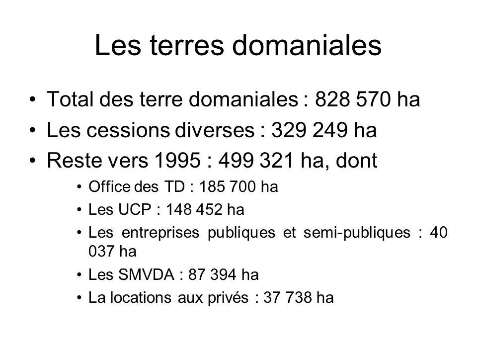 Les terres domaniales Total des terre domaniales : 828 570 ha Les cessions diverses : 329 249 ha Reste vers 1995 : 499 321 ha, dont Office des TD : 18