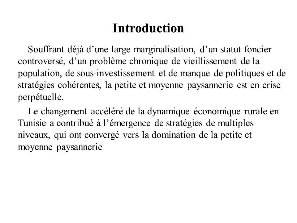 Introduction Souffrant déjà dune large marginalisation, dun statut foncier controversé, dun problème chronique de vieillissement de la population, de