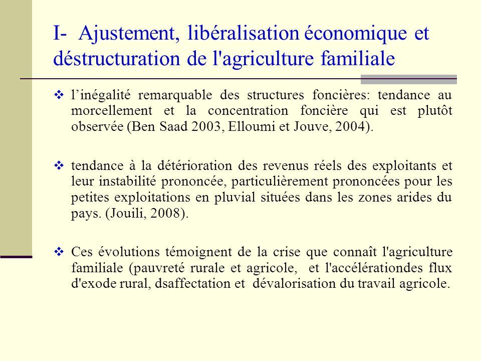 II- La politique d irrigation en Tunisie : de l offre universelle à la gestion de la demande et à l exclusion La politique dirriguée est passée en Tunisie par trois phases depuis les premières années de l indépendance (Bachta et al, 2009, Bachta et Elloumi, 2006).