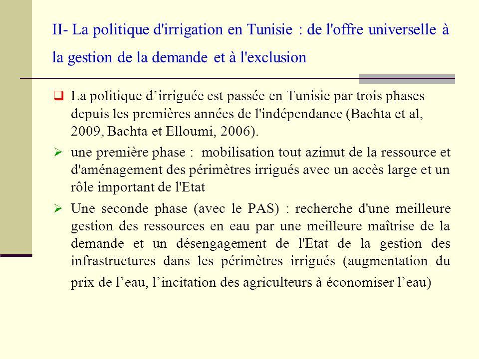 II- La politique d irrigation en Tunisie : de l offre universelle à la gestion de la demande et à l exclusion une dernière phase: libéralisation de l accès à la ressource et notamment des ressources du domaine public hydraulique.