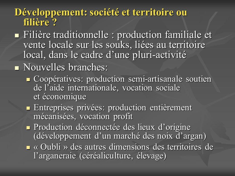 Développement: société et territoire ou filière ? Filière traditionnelle : production familiale et vente locale sur les souks, liées au territoire loc