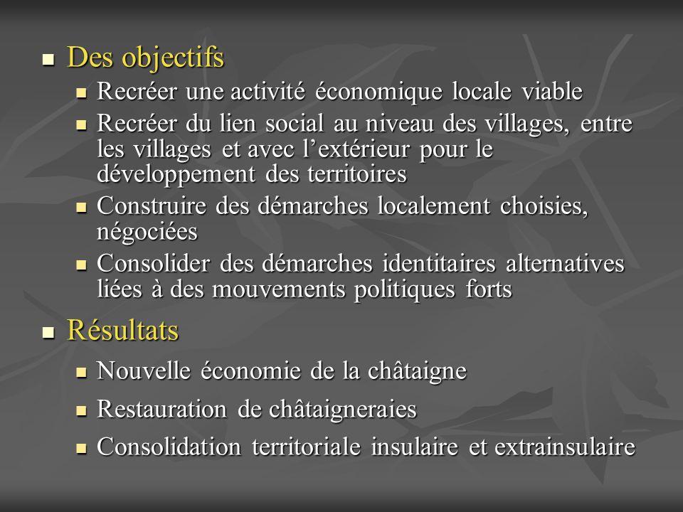 Des objectifs Des objectifs Recréer une activité économique locale viable Recréer une activité économique locale viable Recréer du lien social au nive