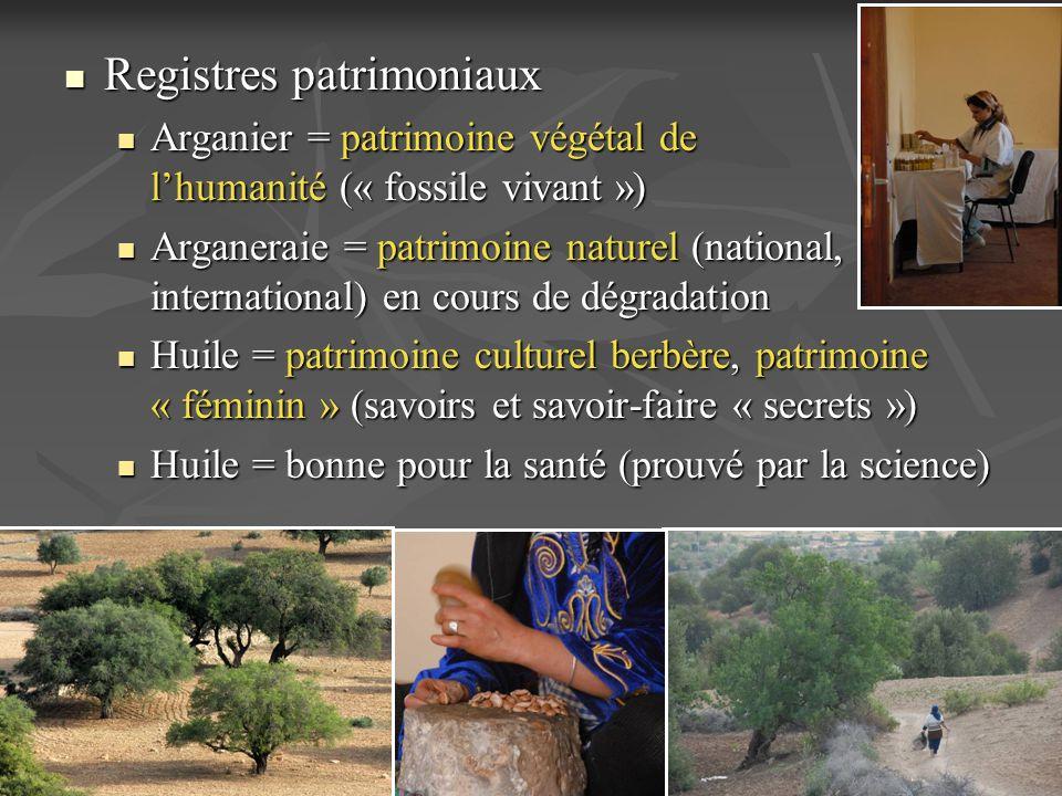 Registres patrimoniaux Registres patrimoniaux Arganier = patrimoine végétal de lhumanité (« fossile vivant ») Arganier = patrimoine végétal de lhumani